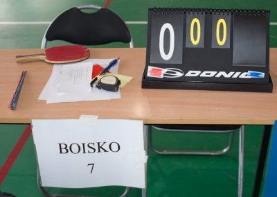 Wyniki Turnieju Eliminacyjnego w Zamościu 2015 10 - Polska Boccia