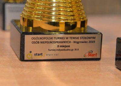 Tenis stołowy i Wągrowiec wyzwalają energię 12 - Polska Boccia